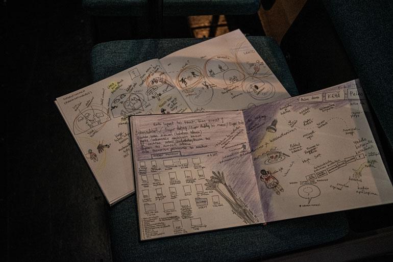 Korppipäinen mies -esityksen valmistelu on ollut pitkä prosessi. Kuvassa Katin muistiinpanoja suunnitelmia.